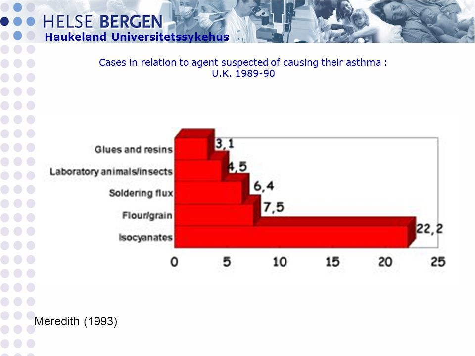 Haukeland Universitetssykehus Cases in relation to agent suspected of causing their asthma : U.K. 1989-90 Meredith (1993)