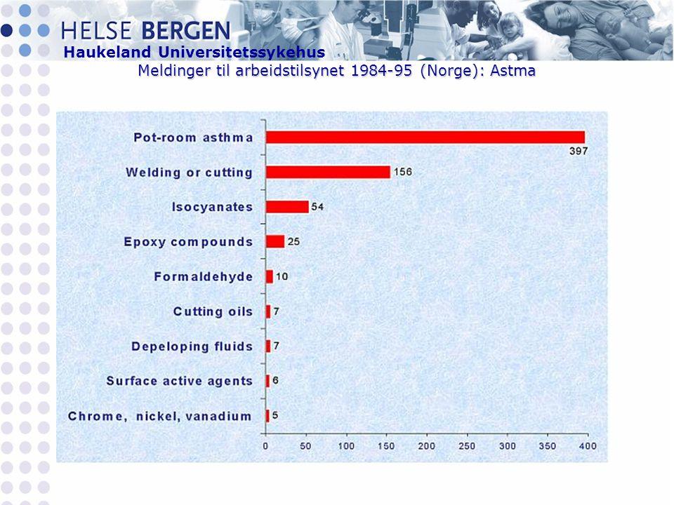 Haukeland Universitetssykehus Meldinger til arbeidstilsynet 1984-95 (Norge): Astma