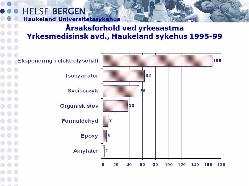 Haukeland Universitetssykehus Årsaksforhold ved yrkesastma Yrkesmedisinsk avd., Haukeland sykehus 1995-99