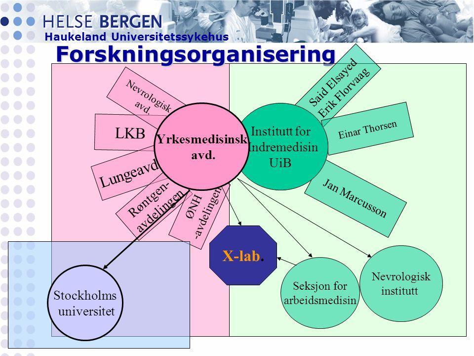 Haukeland Universitetssykehus Forskningsorganisering LKB Said Elsayed Erik Florvaag Nevrologisk avd.