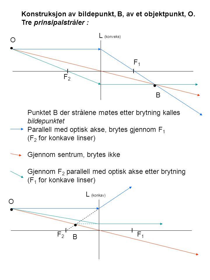 F1F1 F2F2 O B Punktet B der strålene møtes etter brytning kalles bildepunktet Parallell med optisk akse, brytes gjennom F 1 (F 2 for konkave linser) G