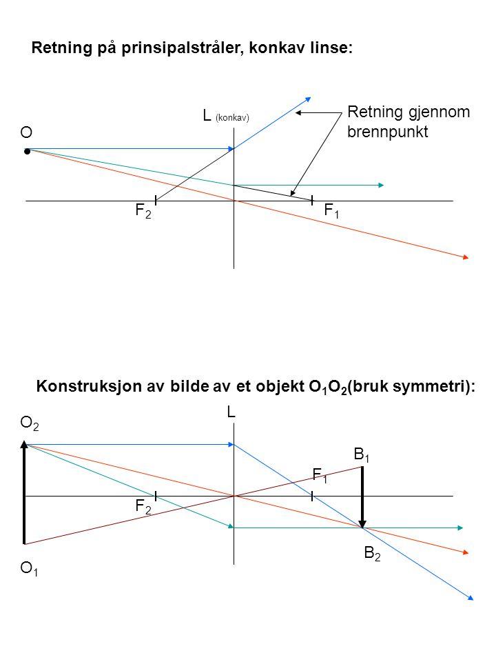 Konstruksjon av bilde av et objekt O 1 O 2 (bruk symmetri): F1F1 F2F2 O2O2 B2B2 O1O1 B1B1 L F1F1 F2F2 O L (konkav) Retning på prinsipalstråler, konkav