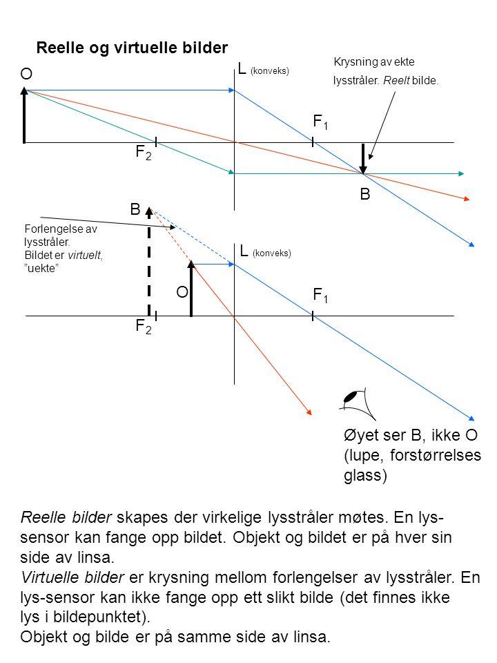 """Reelle og virtuelle bilder F1F1 F2F2 O B F1F1 F2F2 B O Forlengelse av lysstråler. Bildet er virtuelt, """"uekte"""" Øyet ser B, ikke O (lupe, forstørrelses"""