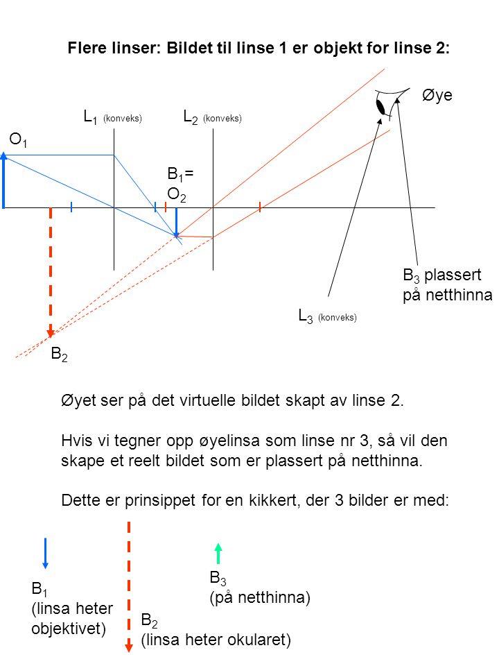 Flere linser: Bildet til linse 1 er objekt for linse 2: O1O1 B1=O2B1=O2 L 1 (konveks) L 2 (konveks) B2B2 Øye Øyet ser på det virtuelle bildet skapt av