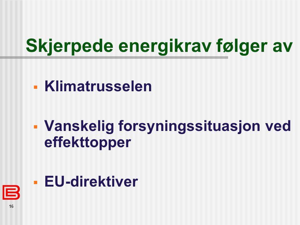 16 Skjerpede energikrav følger av  Klimatrusselen  Vanskelig forsyningssituasjon ved effekttopper  EU-direktiver
