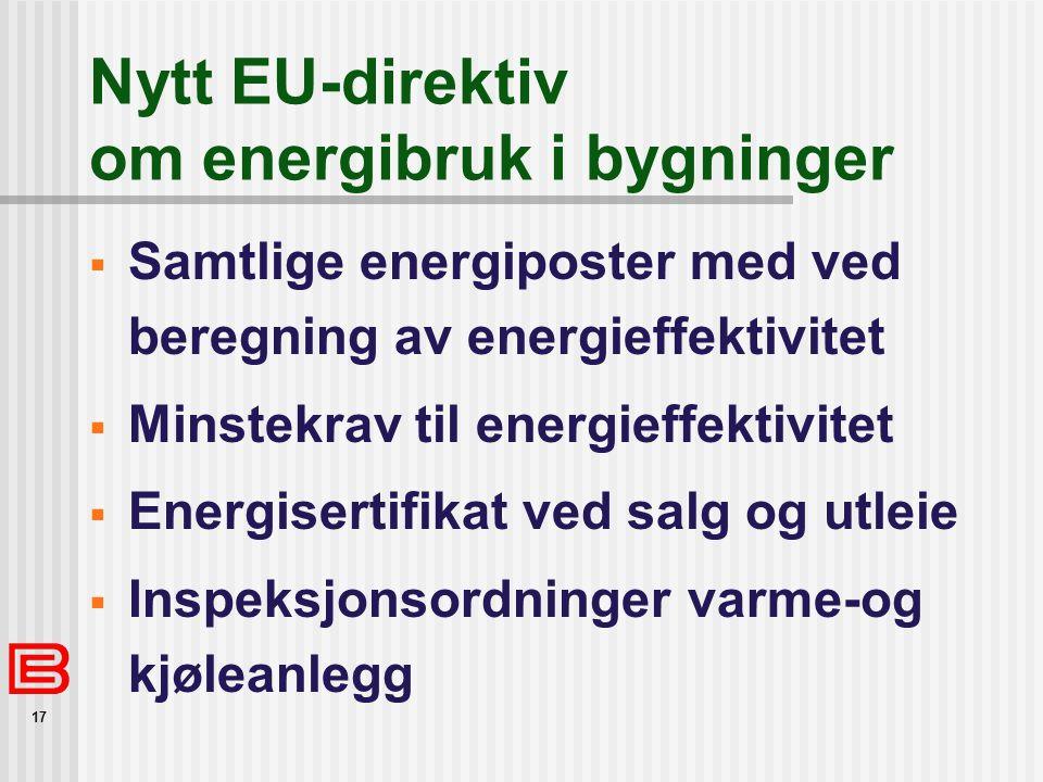 17 Nytt EU-direktiv om energibruk i bygninger  Samtlige energiposter med ved beregning av energieffektivitet  Minstekrav til energieffektivitet  Energisertifikat ved salg og utleie  Inspeksjonsordninger varme-og kjøleanlegg