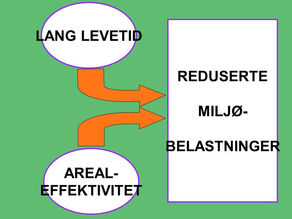 28 AREAL- EFFEKTIVITET REDUSERTE MILJØ- BELASTNINGER LANG LEVETID