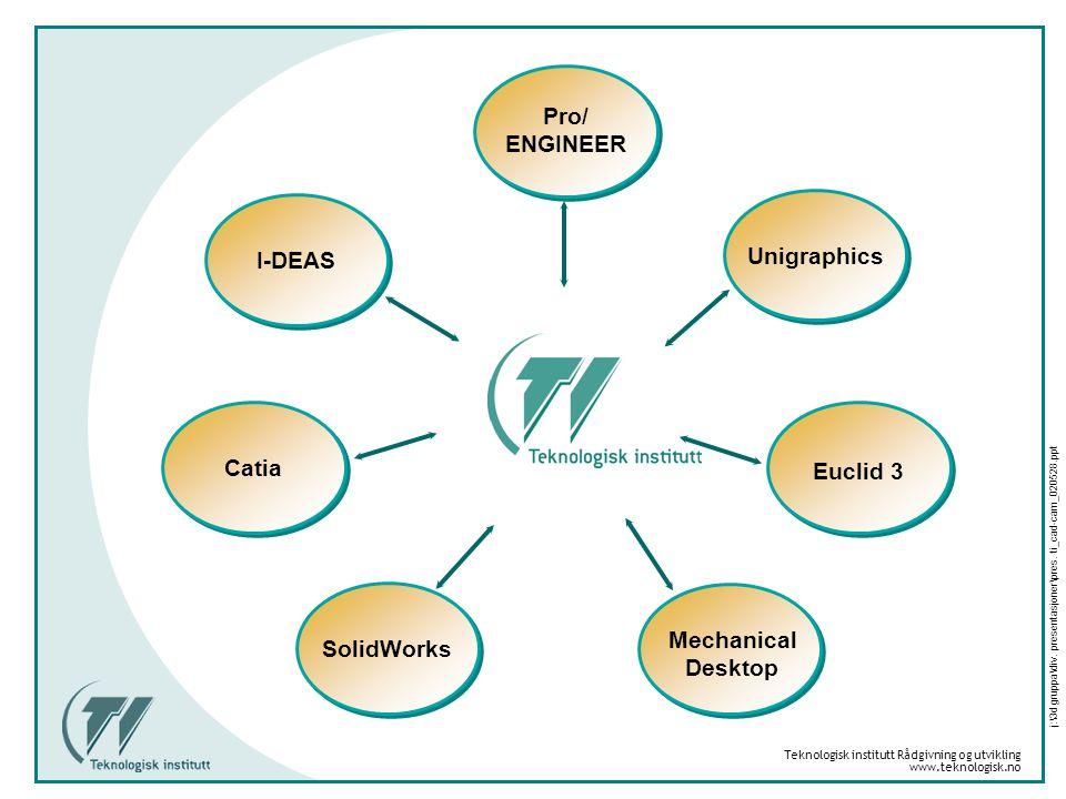 Teknologisk institutt Rådgivning og utvikling www.teknologisk.no j:\3d gruppa\div. presentasjoner\pres. ti_cad-cam_020528.ppt Mechanical Desktop Solid