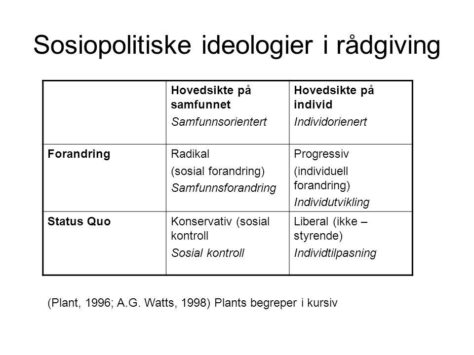 Sosiopolitiske ideologier i rådgiving Hovedsikte på samfunnet Samfunnsorientert Hovedsikte på individ Individorienert ForandringRadikal (sosial forand