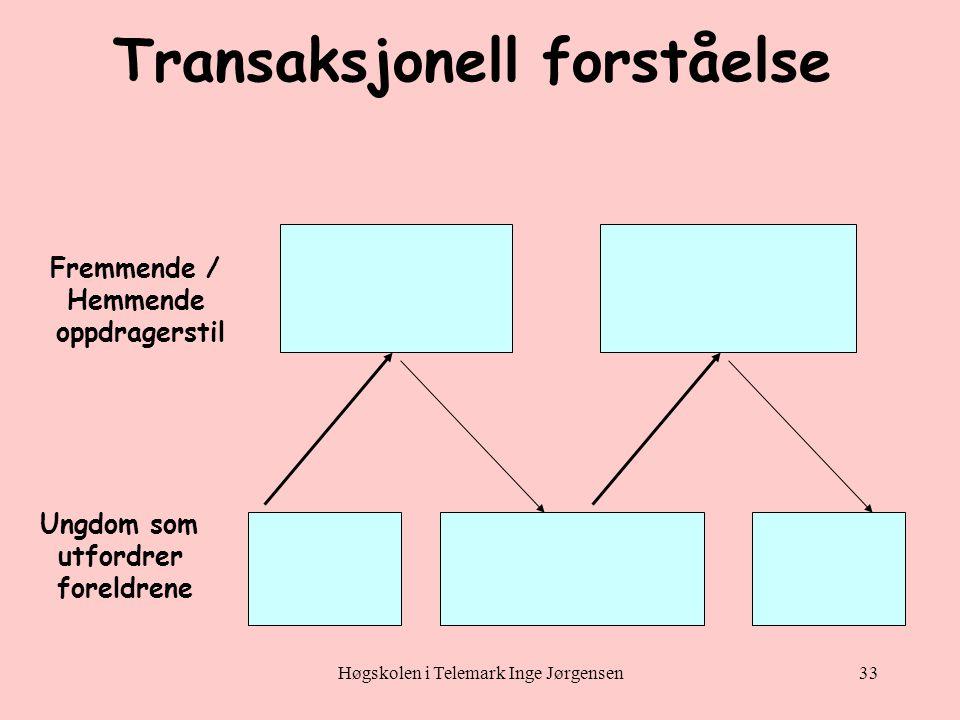 Høgskolen i Telemark Inge Jørgensen33 Fremmende / Hemmende oppdragerstil Ungdom som utfordrer foreldrene Transaksjonell forståelse