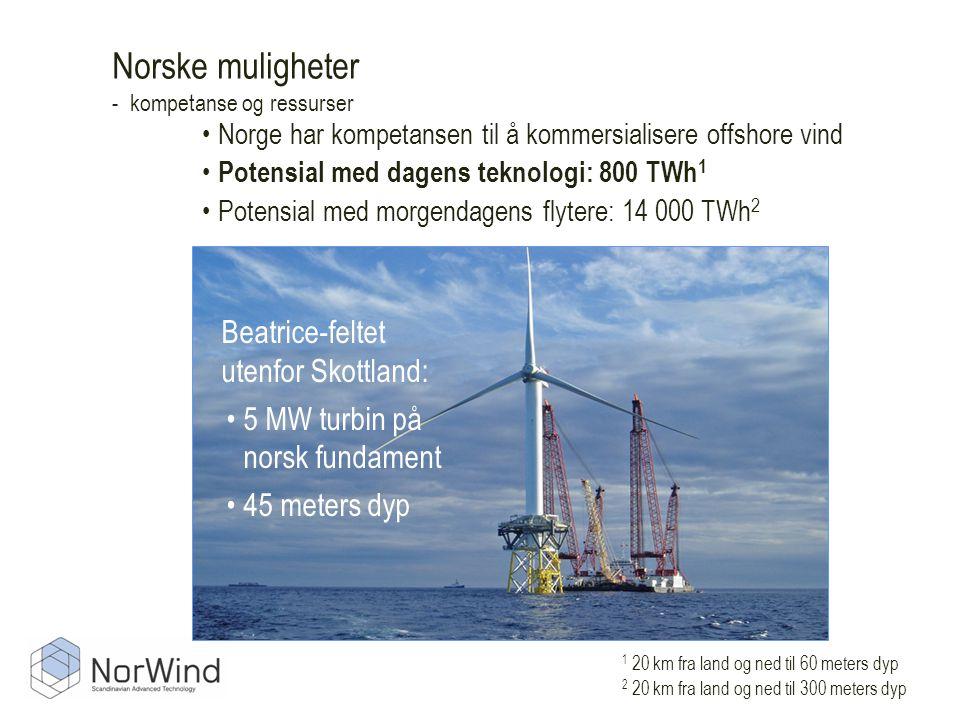 Norske muligheter - kompetanse og ressurser • Norge har kompetansen til å kommersialisere offshore vind • Potensial med dagens teknologi: 800 TWh 1 • Potensial med morgendagens flytere: 14 000 TWh 2 1 20 km fra land og ned til 60 meters dyp 2 20 km fra land og ned til 300 meters dyp Beatrice-feltet utenfor Skottland: •5 MW turbin på norsk fundament •45 meters dyp