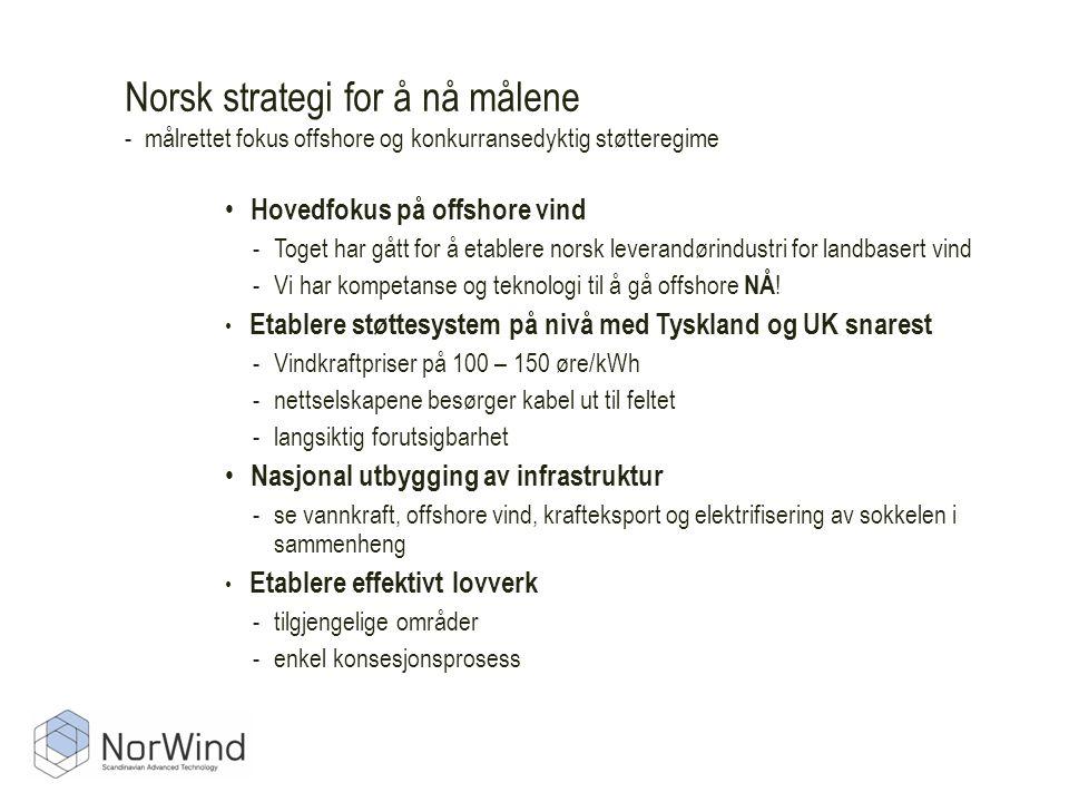 Norsk strategi for å nå målene - målrettet fokus offshore og konkurransedyktig støtteregime • Hovedfokus på offshore vind -Toget har gått for å etablere norsk leverandørindustri for landbasert vind -Vi har kompetanse og teknologi til å gå offshore NÅ .