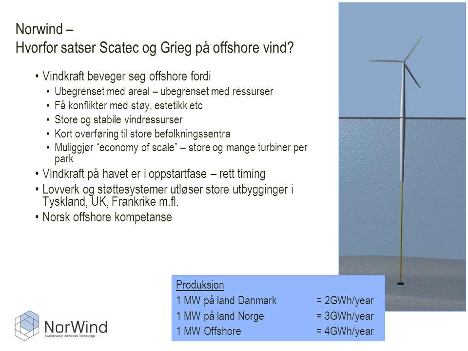 Norwind – Hvorfor satser Scatec og Grieg på offshore vind.