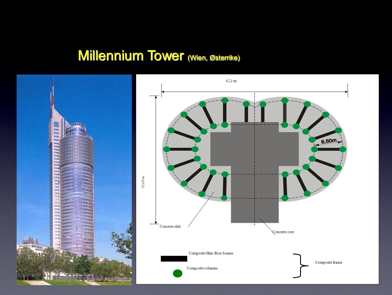 Millennium Tower (Wien, Østerrike) Composite columns Concrete core Composite Slim floor beams Concrete slab 42,3 m Composite frame 42,3 m 33,05 m
