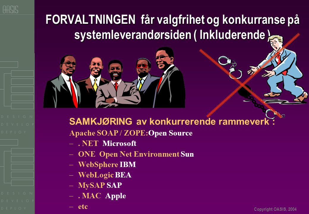 Copyright OASIS, 2004 FORVALTNINGEN får valgfrihet og konkurranse på systemleverandørsiden ( Inkluderende ) SAMKJØRING av konkurrerende rammeverk : Apache SOAP / ZOPE:Open Source –.