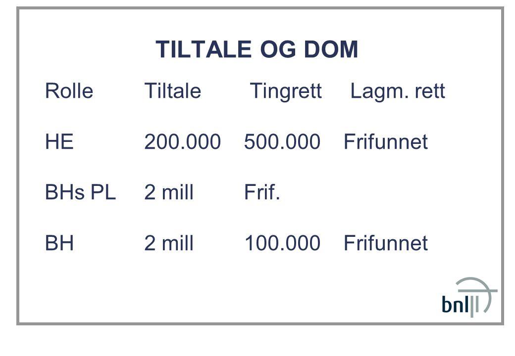 TILTALE OG DOM Rolle Tiltale Tingrett Lagm. rett HE200.000500.000Frifunnet BHs PL2 millFrif. BH2 mill100.000Frifunnet