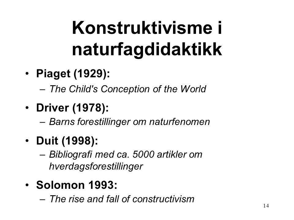 14 Konstruktivisme i naturfagdidaktikk •Piaget (1929): –The Child's Conception of the World •Driver (1978): –Barns forestillinger om naturfenomen •Dui
