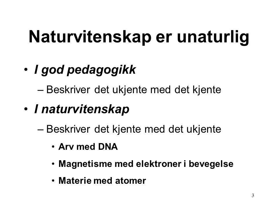 3 Naturvitenskap er unaturlig •I god pedagogikk –Beskriver det ukjente med det kjente •I naturvitenskap –Beskriver det kjente med det ukjente •Arv med
