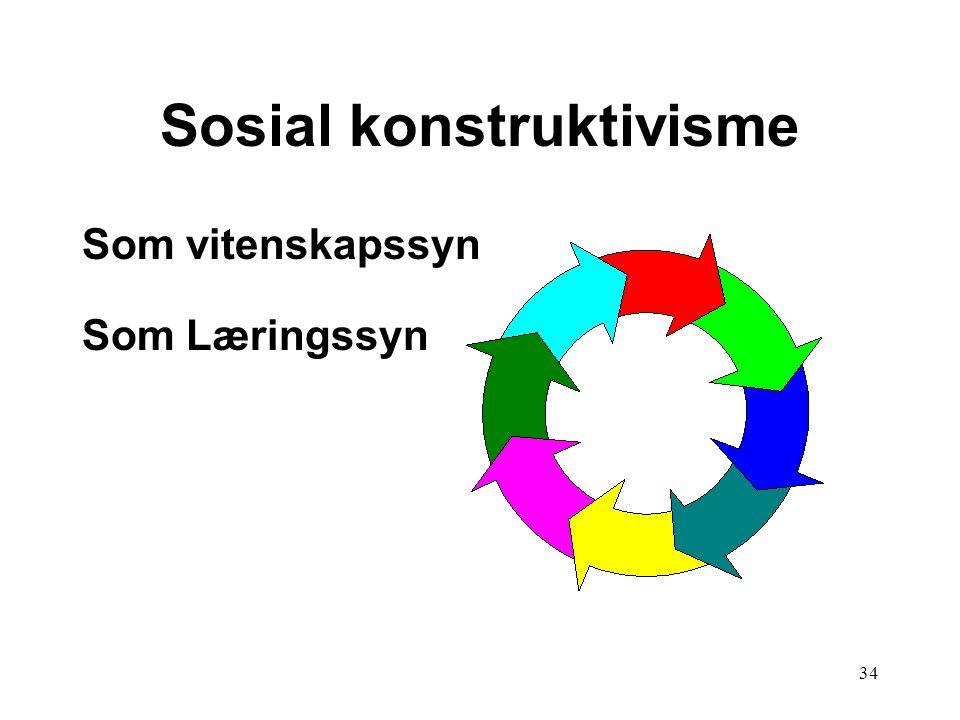 34 Sosial konstruktivisme Som vitenskapssyn Som Læringssyn