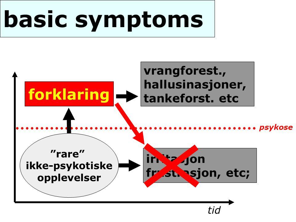 """tid psykose """"rare"""" ikke-psykotiske opplevelser irritasjon frustrasjon, etc; forklaring basic symptoms vrangforest., hallusinasjoner, tankeforst. etc"""