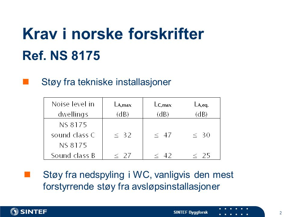 SINTEF Byggforsk 2 Krav i norske forskrifter Ref. NS 8175  Støy fra tekniske installasjoner  Støy fra nedspyling i WC, vanligvis den mest forstyrren