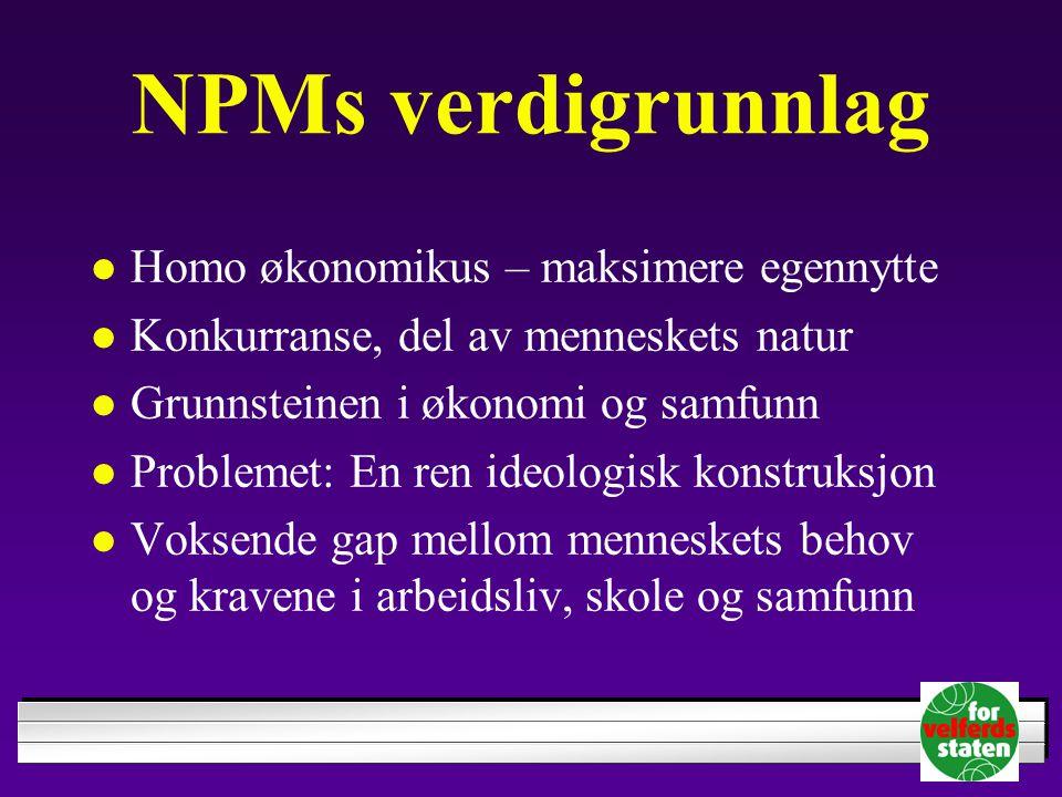 NPMs verdigrunnlag  Homo økonomikus – maksimere egennytte  Konkurranse, del av menneskets natur  Grunnsteinen i økonomi og samfunn  Problemet: En