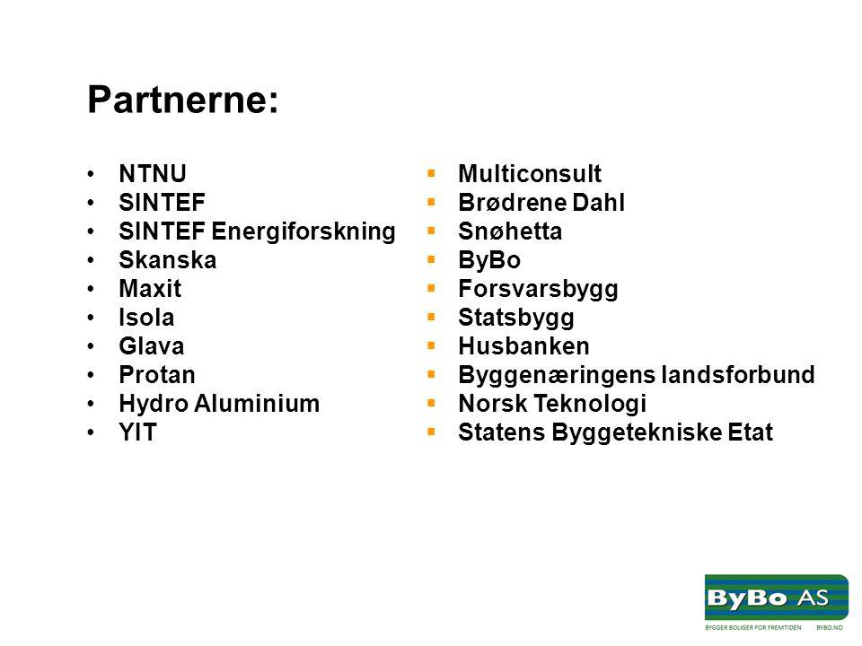 Partnerne: •NTNU •SINTEF •SINTEF Energiforskning •Skanska •Maxit •Isola •Glava •Protan •Hydro Aluminium •YIT  Multiconsult  Brødrene Dahl  Snøhetta