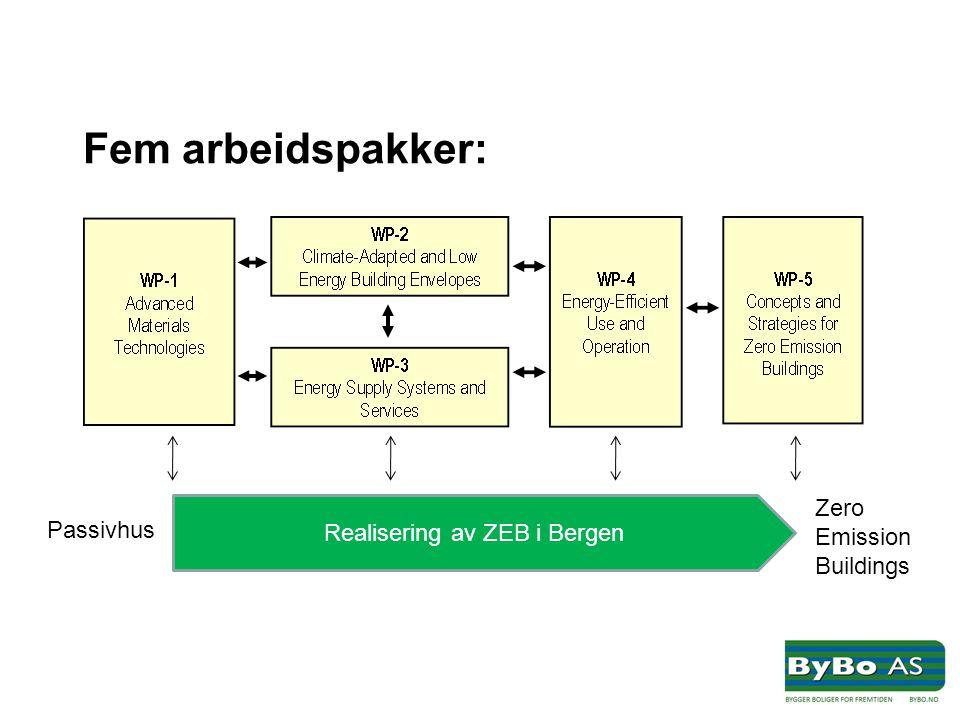 Fem arbeidspakker: Realisering av ZEB i Bergen Passivhus Zero Emission Buildings