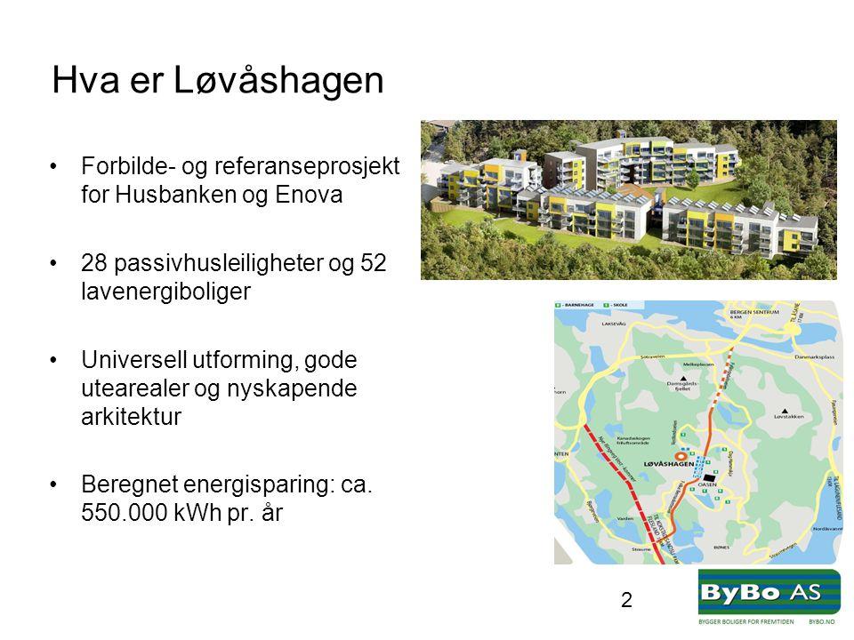 Hva er Løvåshagen •Forbilde- og referanseprosjekt for Husbanken og Enova •28 passivhusleiligheter og 52 lavenergiboliger •Universell utforming, gode u