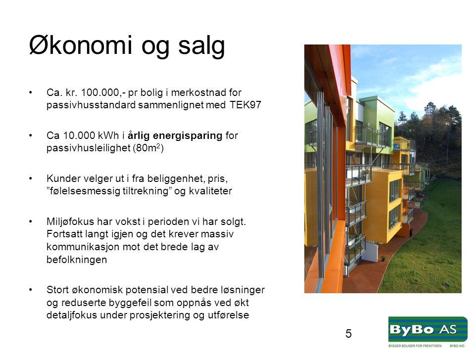Økonomi og salg •Ca. kr. 100.000,- pr bolig i merkostnad for passivhusstandard sammenlignet med TEK97 •Ca 10.000 kWh i årlig energisparing for passivh