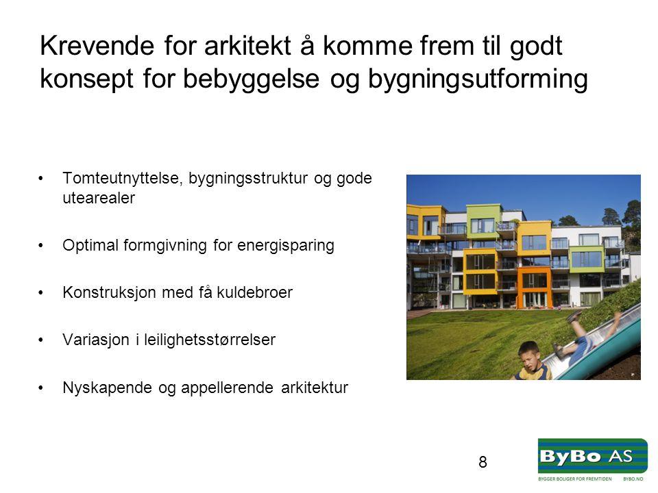 Krevende for arkitekt å komme frem til godt konsept for bebyggelse og bygningsutforming •Tomteutnyttelse, bygningsstruktur og gode utearealer •Optimal