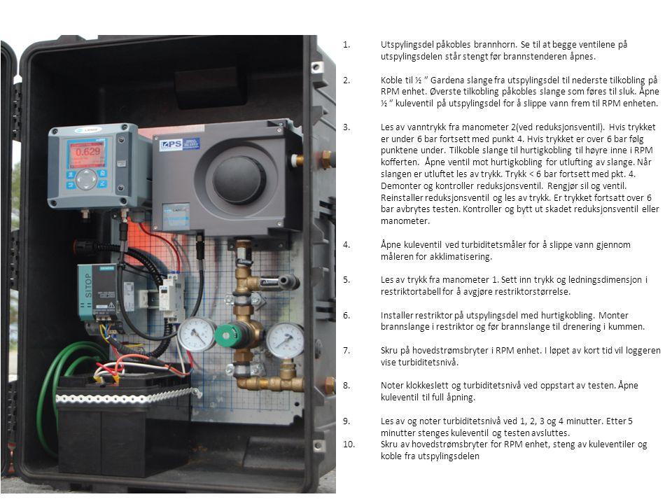 1.Utspylingsdel påkobles brannhorn. Se til at begge ventilene på utspylingsdelen står stengt før brannstenderen åpnes. 2.Koble til ½ ″ Gardena slange