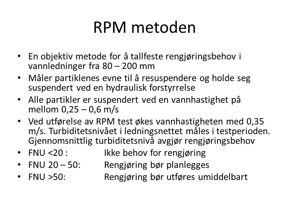 RPM metoden • En objektiv metode for å tallfeste rengjøringsbehov i vannledninger fra 80 – 200 mm • Måler partiklenes evne til å resuspendere og holde