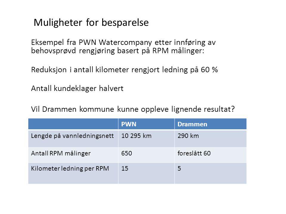 Muligheter for besparelse Eksempel fra PWN Watercompany etter innføring av behovsprøvd rengjøring basert på RPM målinger: Reduksjon i antall kilometer