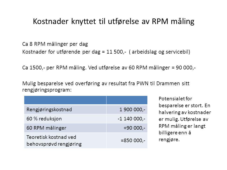 Kostnader knyttet til utførelse av RPM måling Ca 8 RPM målinger per dag Kostnader for utførende per dag = 11 500,- ( arbeidslag og servicebil) Ca 1500