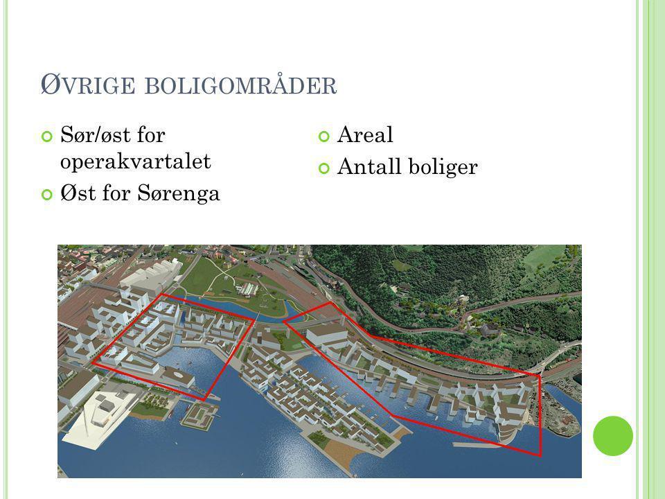 Ø VRIGE BOLIGOMRÅDER Sør/øst for operakvartalet Øst for Sørenga Areal Antall boliger