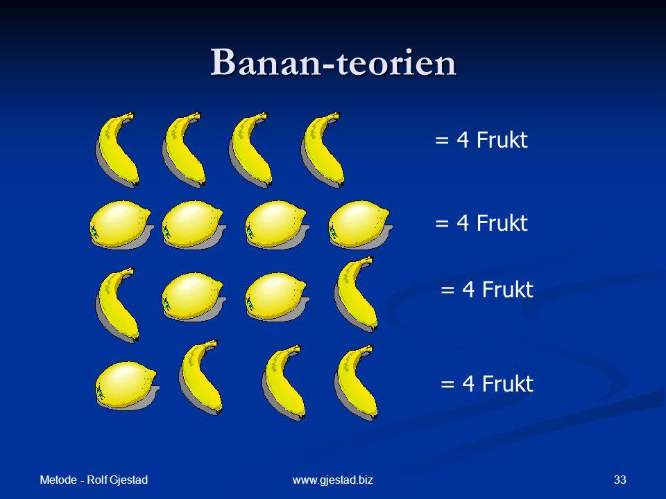 Metode - Rolf Gjestad 33www.gjestad.biz Banan-teorien = 4 Frukt