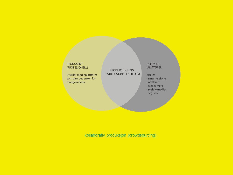 kollaborativ produksjon (crowdsourcing)