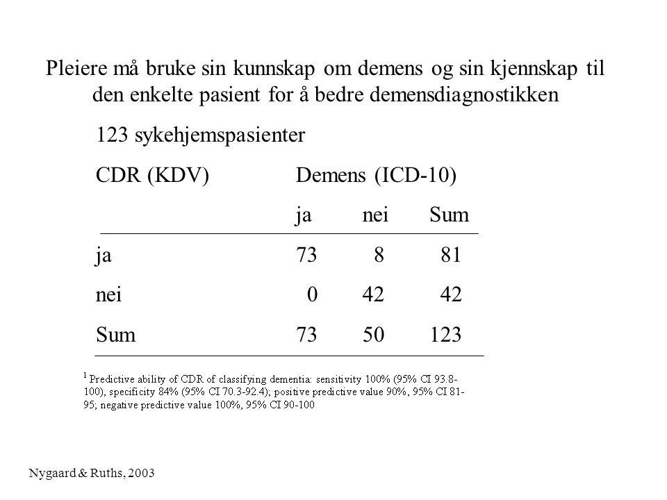 Pleiere må bruke sin kunnskap om demens og sin kjennskap til den enkelte pasient for å bedre demensdiagnostikken 123 sykehjemspasienter CDR (KDV)Demen