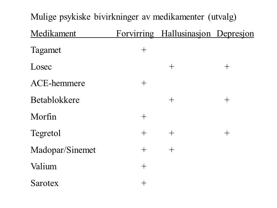 Mulige psykiske bivirkninger av medikamenter (utvalg) Medikament Forvirring Hallusinasjon Depresjon Tagamet+ Losec++ ACE-hemmere+ Betablokkere++ Morfi