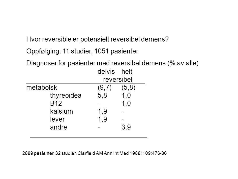 2889 pasienter, 32 studier. Clarfield AM Ann Int Med 1988; 109:476-86 Hvor reversible er potensielt reversibel demens? Oppfølging: 11 studier, 1051 pa