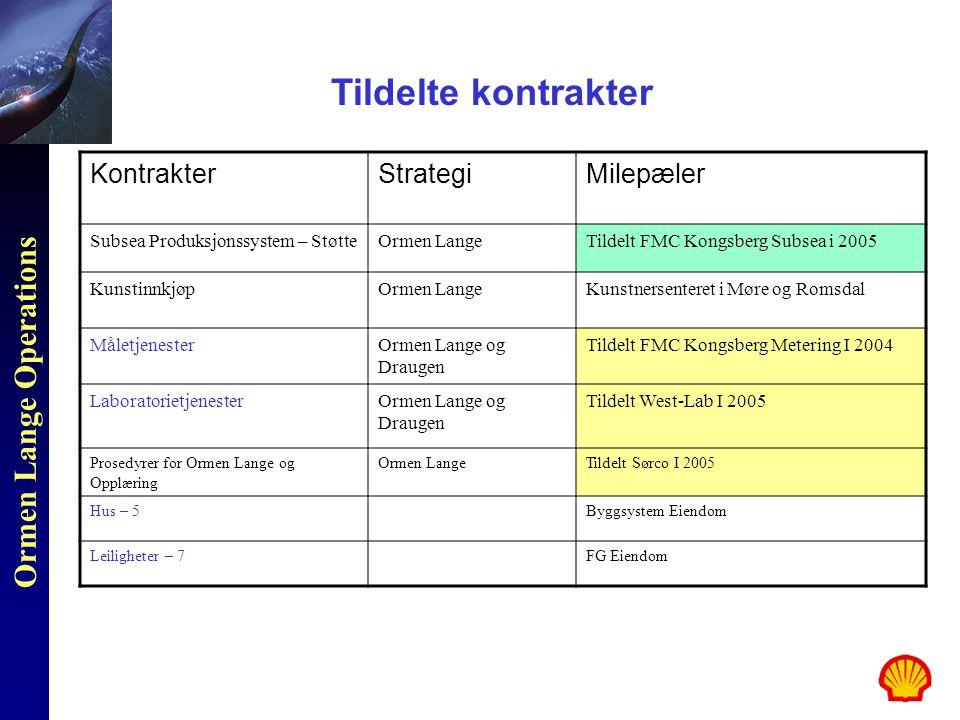 Ormen Lange Operations Tildelte kontrakter KontrakterStrategiMilepæler Subsea Produksjonssystem – StøtteOrmen LangeTildelt FMC Kongsberg Subsea i 2005