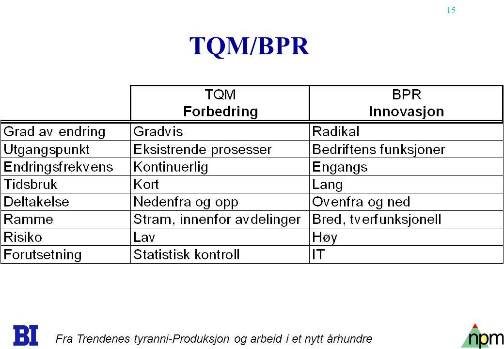 15 TQM/BPR Fra Trendenes tyranni-Produksjon og arbeid i et nytt århundre