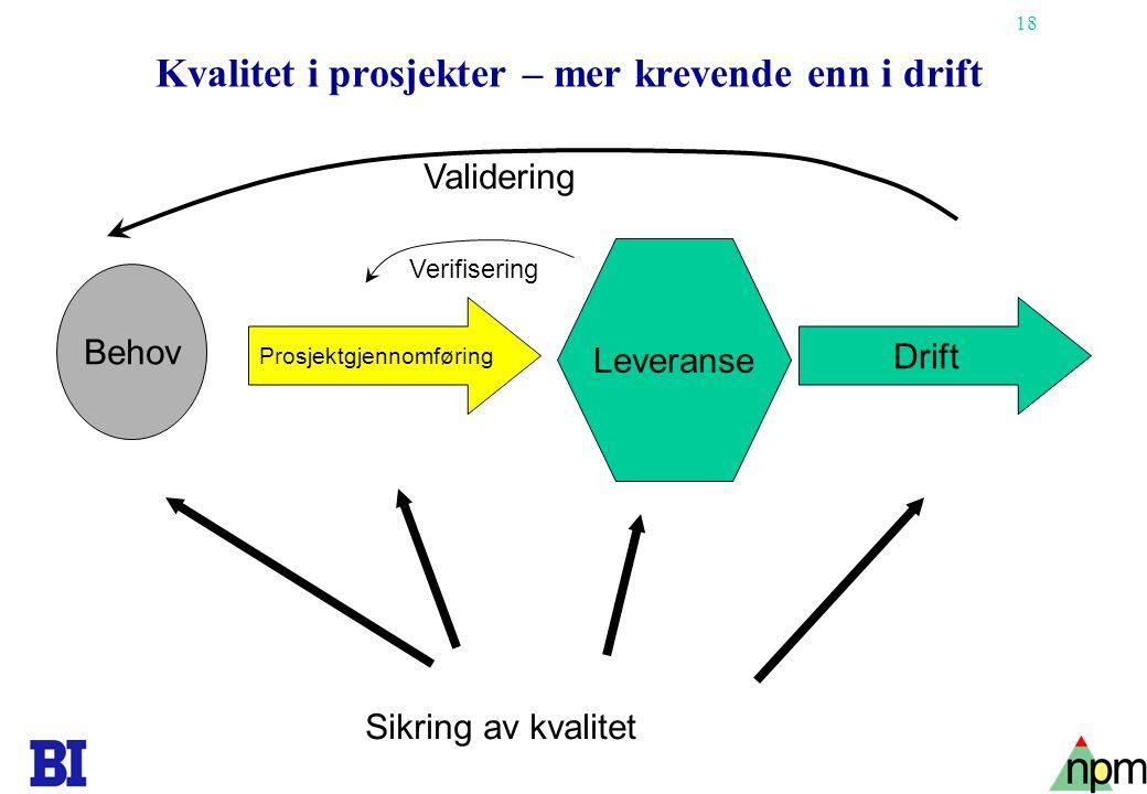 18 Kvalitet i prosjekter – mer krevende enn i drift Prosjektgjennomføring Leveranse Drift Behov Sikring av kvalitet Validering Verifisering