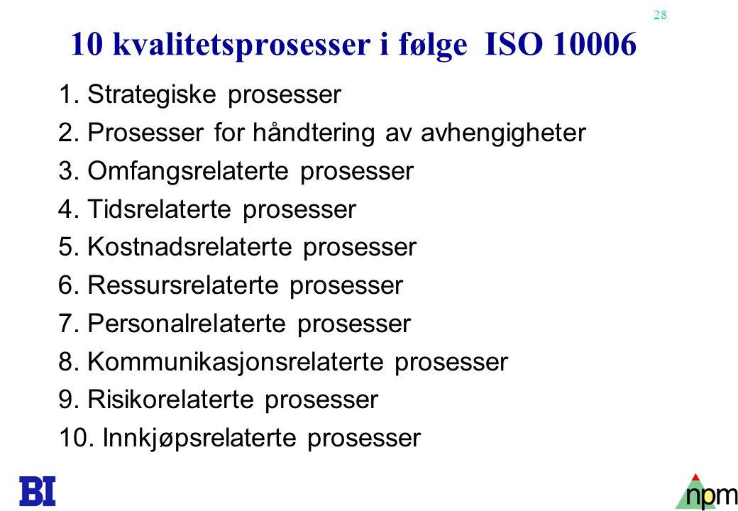 28 10 kvalitetsprosesser i følge ISO 10006 1. Strategiske prosesser 2. Prosesser for håndtering av avhengigheter 3. Omfangsrelaterte prosesser 4. Tids