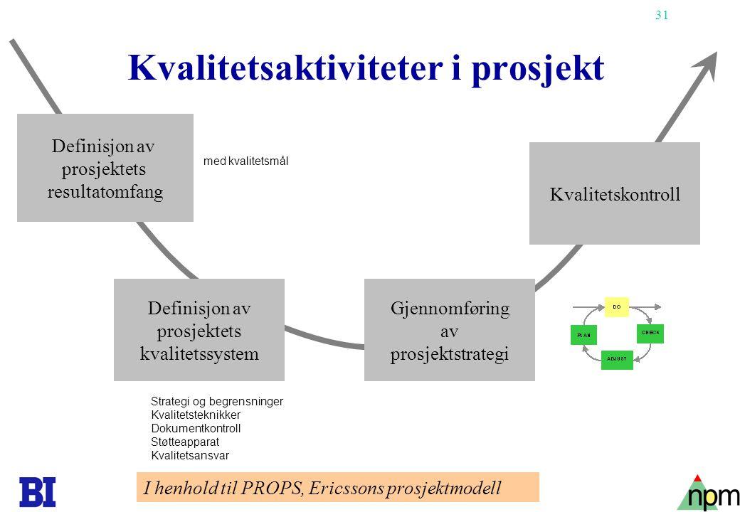 31 Kvalitetsaktiviteter i prosjekt Definisjon av prosjektets resultatomfang Definisjon av prosjektets kvalitetssystem Gjennomføring av prosjektstrateg