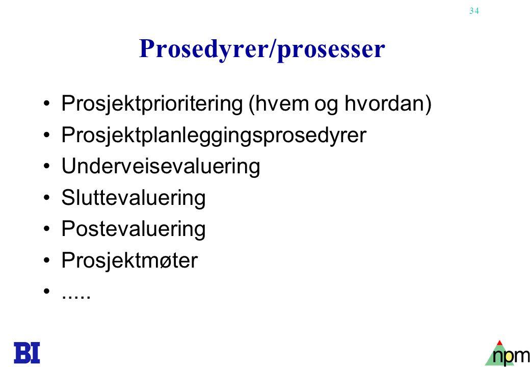 34 Prosedyrer/prosesser •Prosjektprioritering (hvem og hvordan) •Prosjektplanleggingsprosedyrer •Underveisevaluering •Sluttevaluering •Postevaluering
