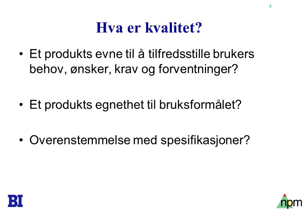 65 Potensialet for markedsundersøkelser Problemer Behov Virkelig produkt Hypotetisk produkt LAV HØY LAV INGEN