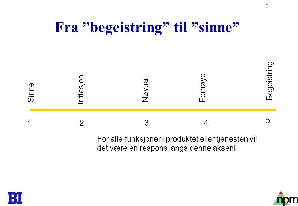 28 10 kvalitetsprosesser i følge ISO 10006 1.Strategiske prosesser 2.