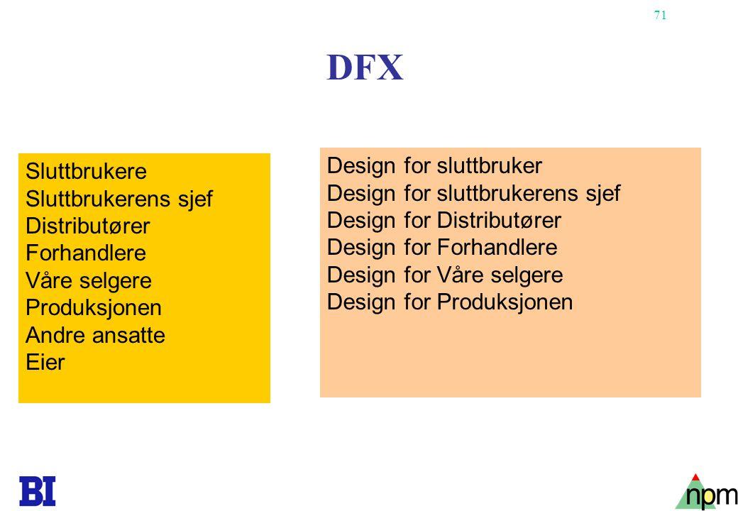 71 DFX Sluttbrukere Sluttbrukerens sjef Distributører Forhandlere Våre selgere Produksjonen Andre ansatte Eier Design for sluttbruker Design for slutt